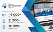 Kongres Infrastruktury Polskiej online za nami. Dziękujemy za Wasz udział!