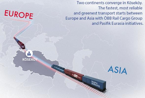 ÖBB Rail Cargo Group zwiększa obecność na Nowym Jedwabnym Szlaku