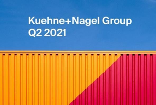 Grupa Kuehne+Nagel podwoiła zyski