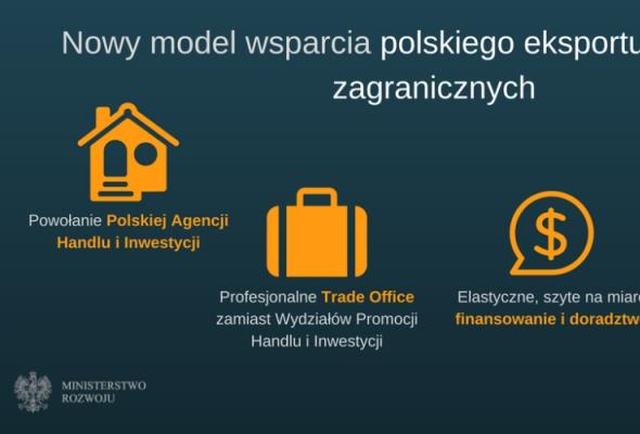 Morawiecki powoła agencję wsparcia eksportu. Z dużym budżetem
